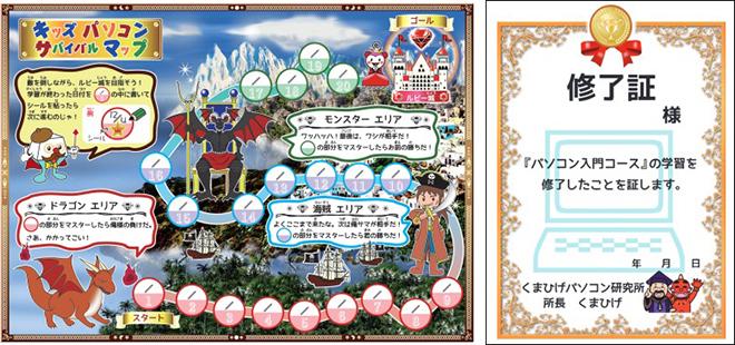 チャレンジマップ&賞状